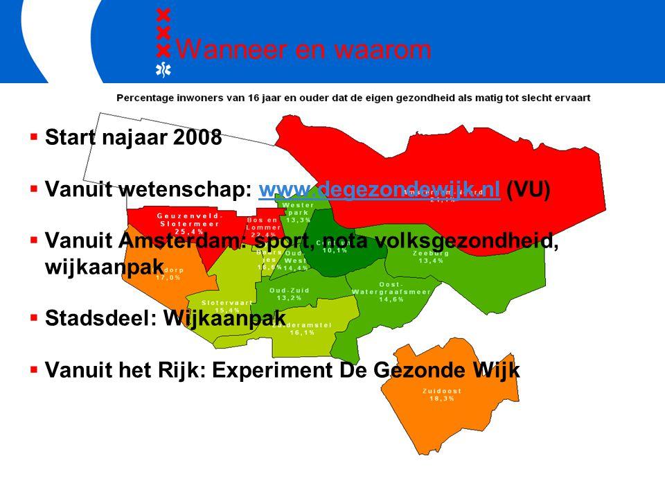 Wanneer en waarom  Start najaar 2008  Vanuit wetenschap: www.degezondewijk.nl (VU)www.degezondewijk.nl  Vanuit Amsterdam: sport, nota volksgezondheid, wijkaanpak  Stadsdeel: Wijkaanpak  Vanuit het Rijk: Experiment De Gezonde Wijk