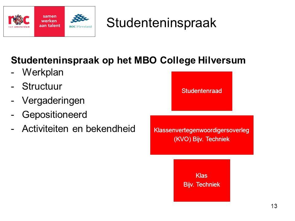 Studenteninspraak op het MBO College Hilversum - Werkplan -Structuur -Vergaderingen -Gepositioneerd -Activiteiten en bekendheid 13 Studenteninspraak S