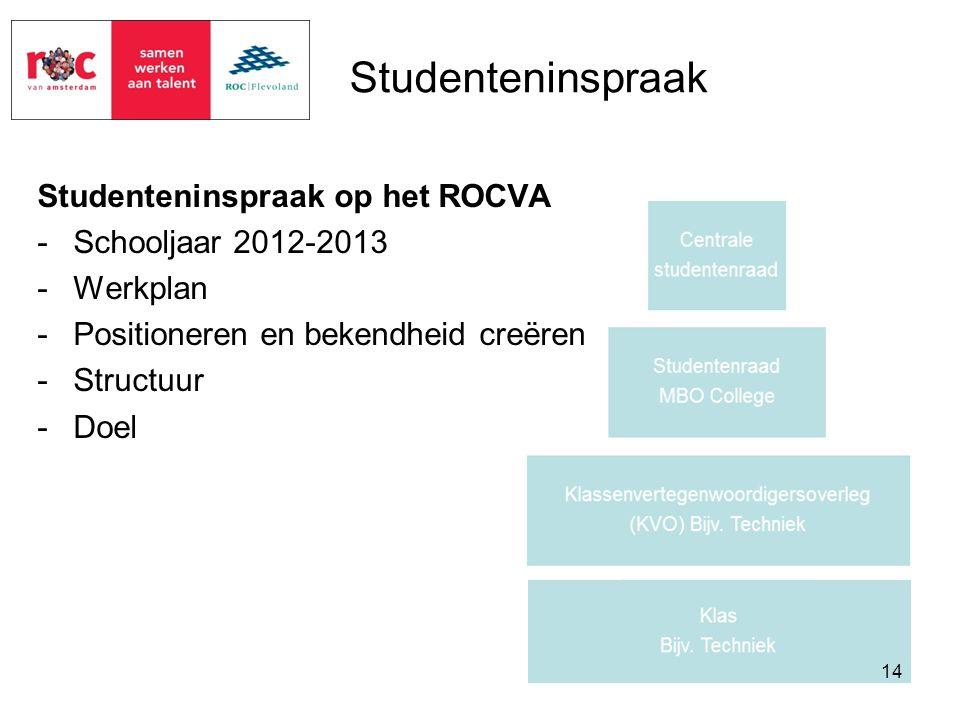 Studenteninspraak op het ROCVA -Schooljaar 2012-2013 -Werkplan -Positioneren en bekendheid creëren -Structuur -Doel 14 Studenteninspraak