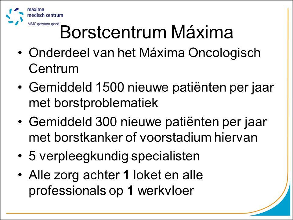 Borstcentrum Máxima Onderdeel van het Máxima Oncologisch Centrum Gemiddeld 1500 nieuwe patiënten per jaar met borstproblematiek Gemiddeld 300 nieuwe p