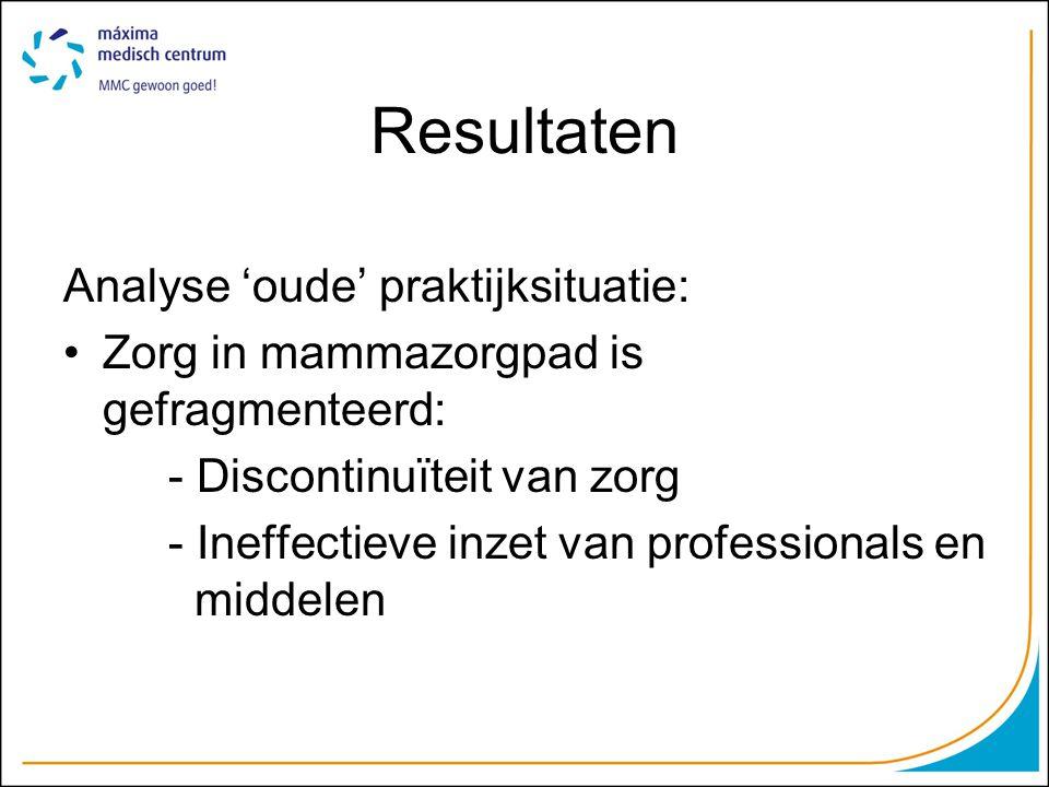 Resultaten Analyse 'oude' praktijksituatie: Zorg in mammazorgpad is gefragmenteerd: - Discontinuïteit van zorg - Ineffectieve inzet van professionals