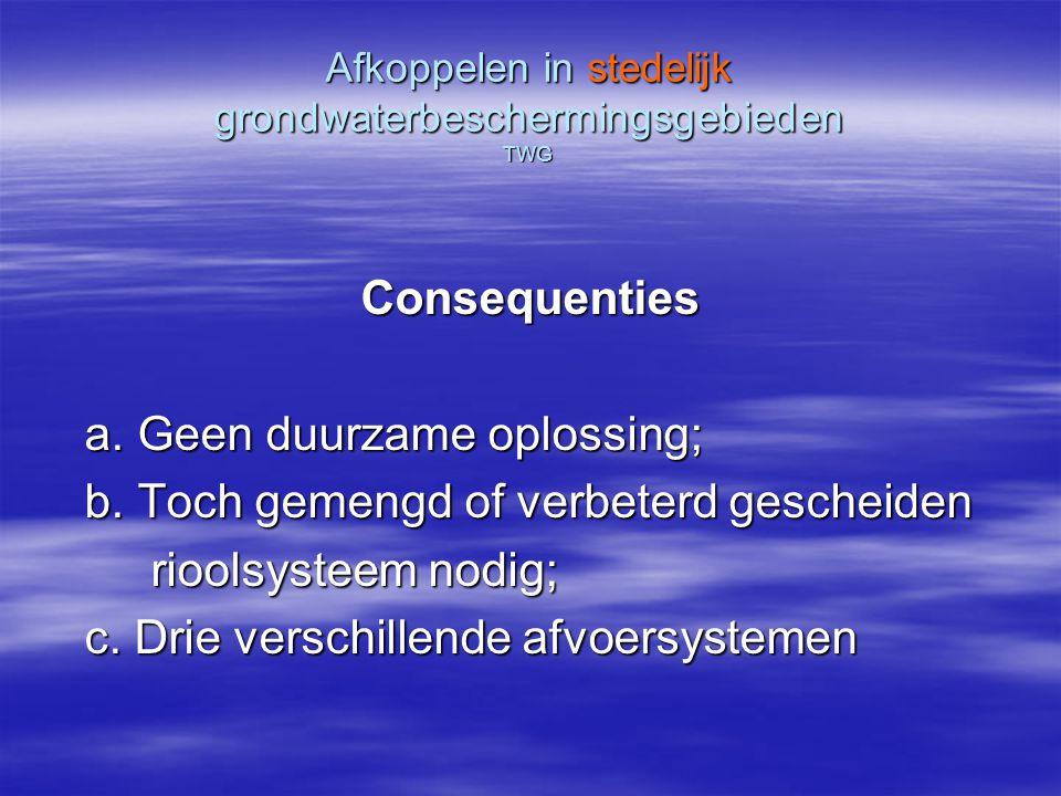 Afkoppelen in stedelijk grondwaterbeschermingsgebieden TWG Conclusies werkgroep Conclusies werkgroep 1.