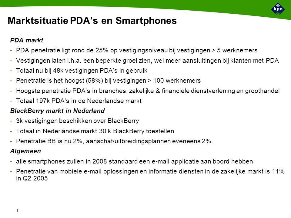 1 Marktsituatie PDA's en Smartphones PDA markt -PDA penetratie ligt rond de 25% op vestigingsniveau bij vestigingen > 5 werknemers -Vestigingen laten i.h.a.