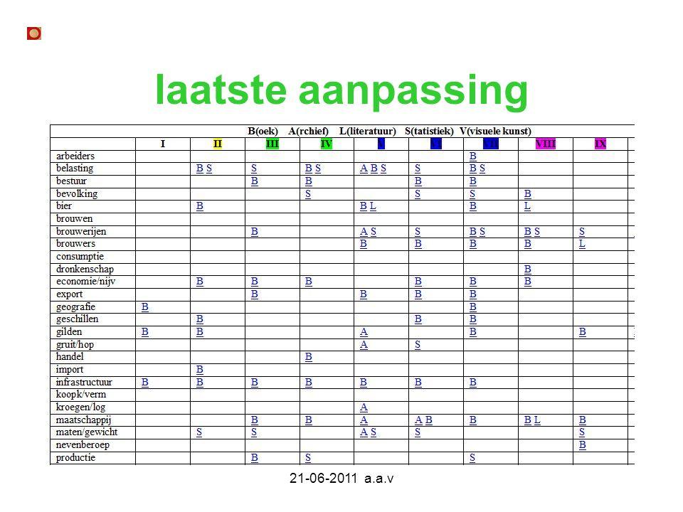 21-06-2011 a.a.v laatste aanpassing