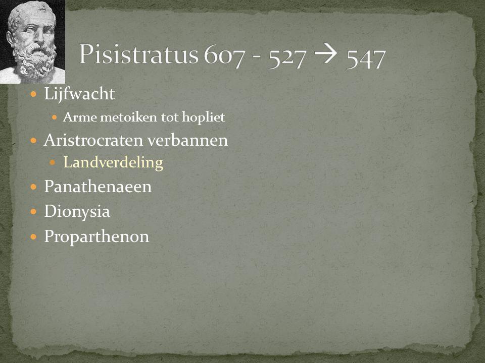 Lijfwacht Arme metoiken tot hopliet Aristrocraten verbannen Landverdeling Panathenaeen Dionysia Proparthenon