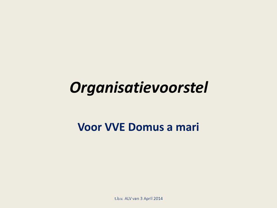 Organisatievoorstel Voor VVE Domus a mari t.b.v. ALV van 3 April 2014