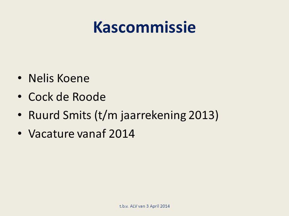 Kascommissie Nelis Koene Cock de Roode Ruurd Smits (t/m jaarrekening 2013) Vacature vanaf 2014 t.b.v. ALV van 3 April 2014