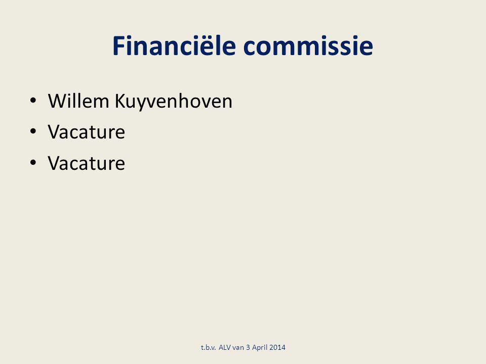 Commissie Bestuurlijke Zaken en Communicatie Maaike Huizer Helen Verleg Rob Verkoren Gerald van Blerk t.b.v.