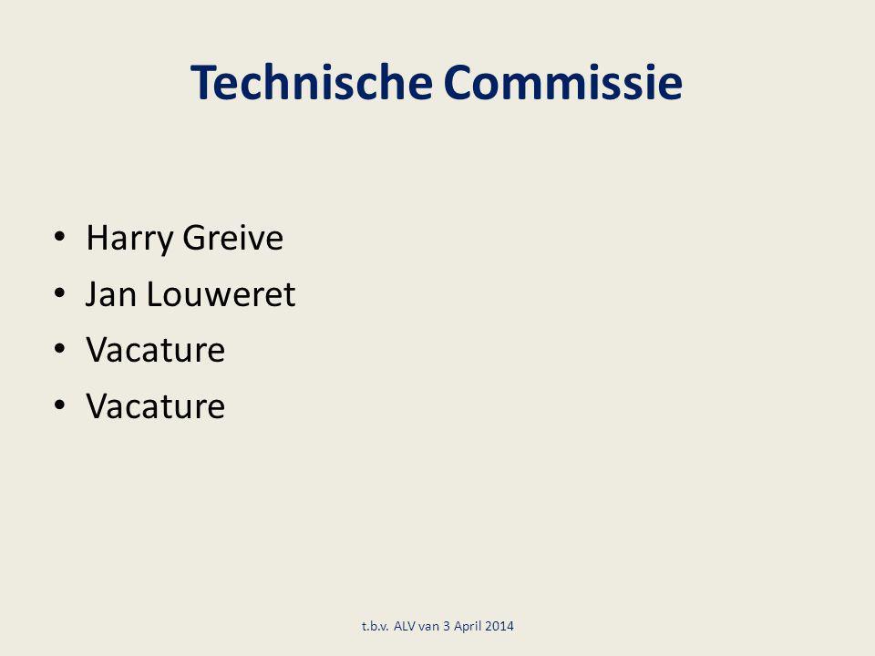 Technische Commissie Harry Greive Jan Louweret Vacature t.b.v. ALV van 3 April 2014
