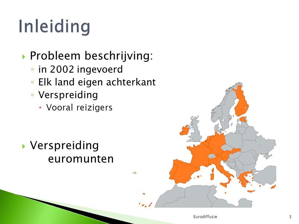  Probleem beschrijving: ◦ in 2002 ingevoerd ◦ Elk land eigen achterkant ◦ Verspreiding  Vooral reizigers  Verspreiding euromunten Eurodiffusie3