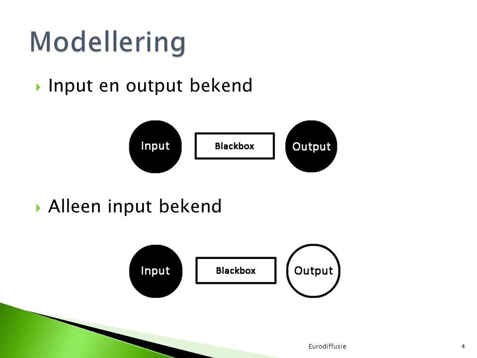  Input en output bekend  Alleen input bekend Eurodiffusie4