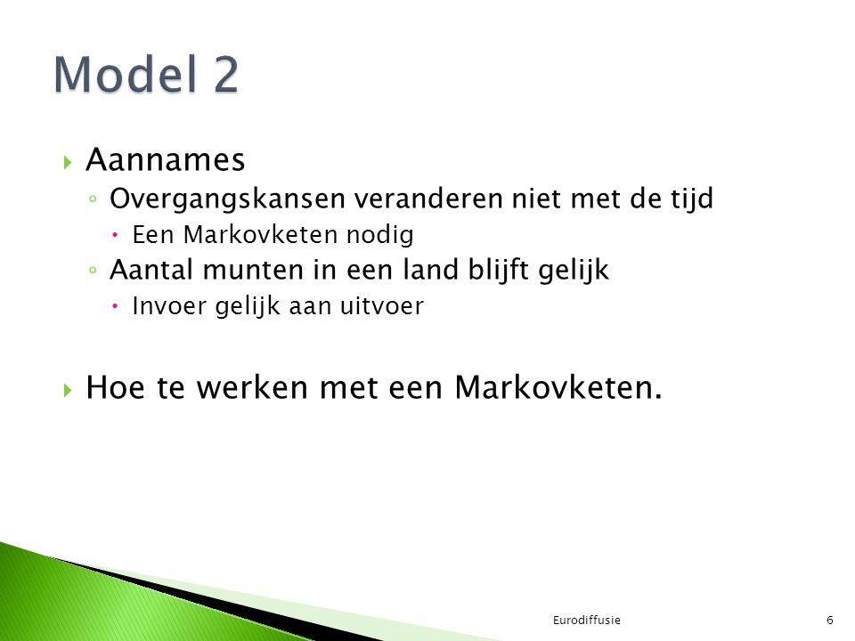  Aannames ◦ Overgangskansen veranderen niet met de tijd  Een Markovketen nodig ◦ Aantal munten in een land blijft gelijk  Invoer gelijk aan uitvoer  Hoe te werken met een Markovketen.