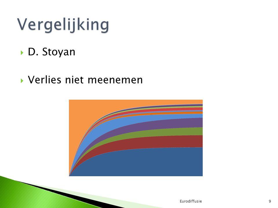  D. Stoyan  Verlies niet meenemen Eurodiffusie9