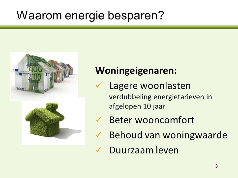 Waarom energie besparen? Woningeigenaren: Lagere woonlasten verdubbeling energietarieven in afgelopen 10 jaar Beter wooncomfort Behoud van woningwaard