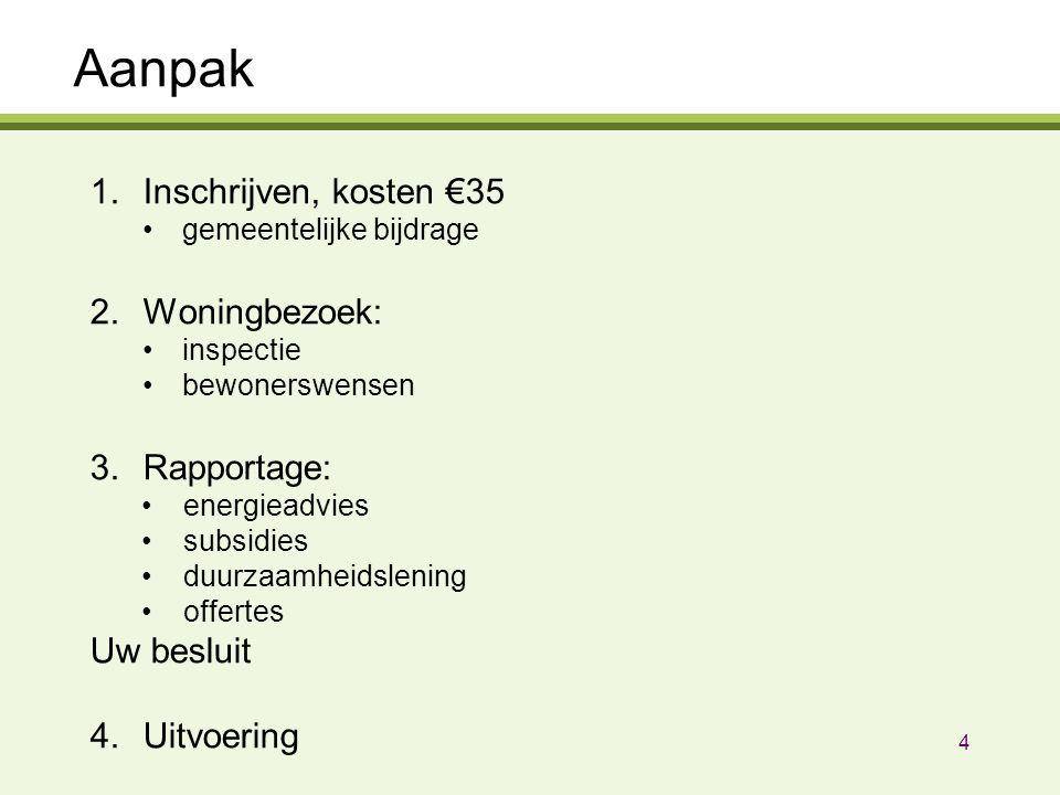 Aanpak 4 1.Inschrijven, kosten €35 gemeentelijke bijdrage 2.Woningbezoek: inspectie bewonerswensen 3.Rapportage: energieadvies subsidies duurzaamheids