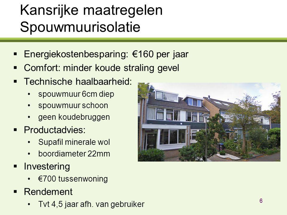 Kansrijke maatregelen Spouwmuurisolatie  Energiekostenbesparing: €160 per jaar  Comfort: minder koude straling gevel  Technische haalbaarheid: spou