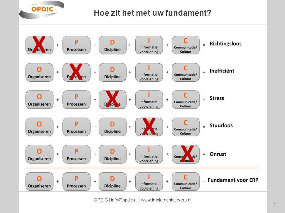 - 3 - OPDIC | info@opdic.nl | www.implementatie-erp.nl Hoe zit het met uw fundament?