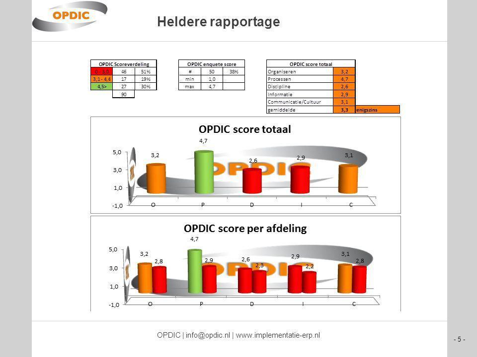 - 6 - OPDIC | info@opdic.nl | www.implementatie-erp.nl Gedegen advies o Top-10 positieve punten in de organisatie o Top-10 verbeterpunten in de organisatie o Informatie per afdeling o Inzicht in de vraag: Is mijn organisatie klaar voor een ERP- implementatie?