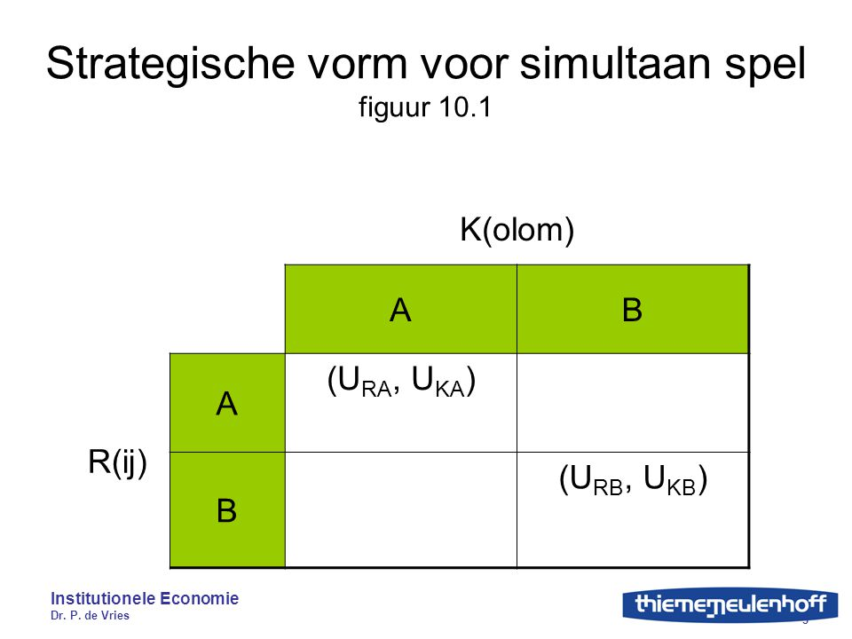 Institutionele Economie Dr. P. de Vries 5 Strategische vorm voor simultaan spel figuur 10.1 K(olom) AB R(ij) A (U RA, U KA ) B (U RB, U KB )
