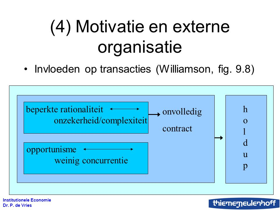 Institutionele Economie Dr. P. de Vries (4) Motivatie en externe organisatie Invloeden op transacties (Williamson, fig. 9.8) beperkte rationaliteit on