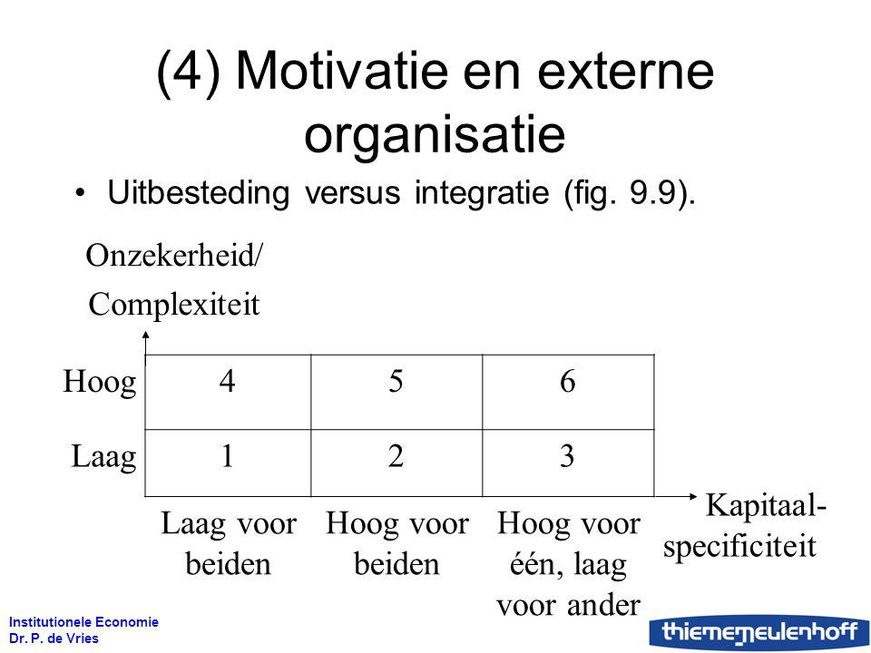 Institutionele Economie Dr. P. de Vries (4) Motivatie en externe organisatie Uitbesteding versus integratie (fig. 9.9). Onzekerheid/ Complexiteit Hoog