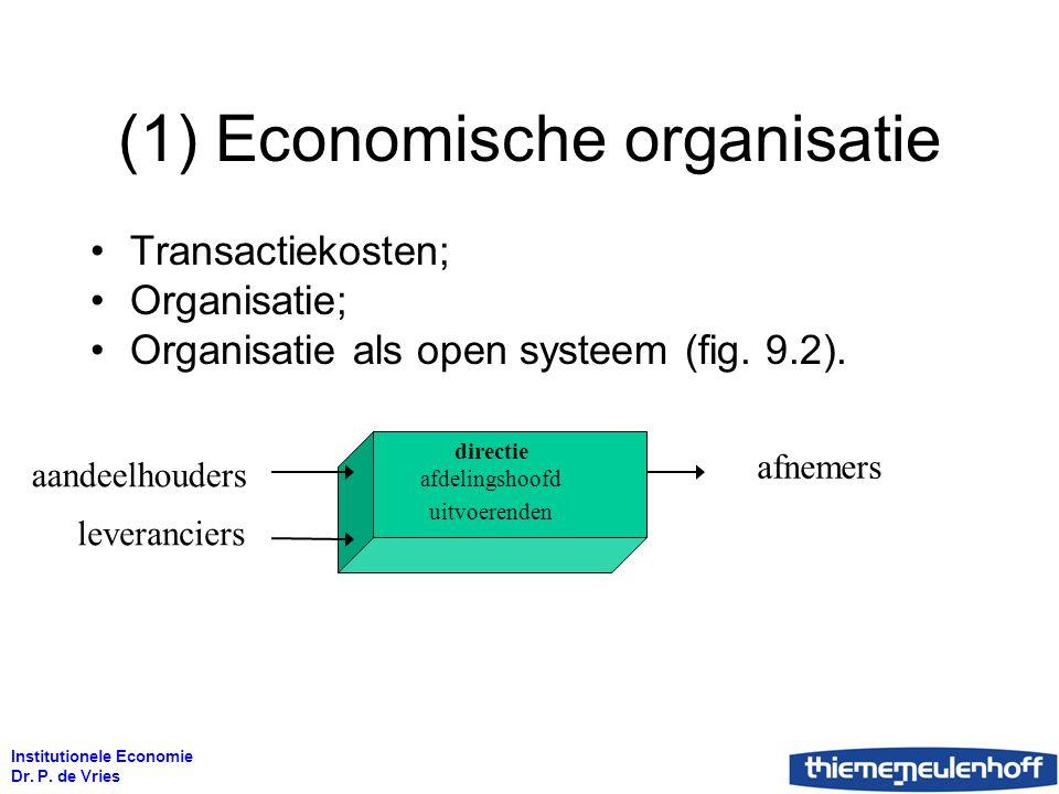 Institutionele Economie Dr. P. de Vries (1) Economische organisatie Transactiekosten; Organisatie; Organisatie als open systeem (fig. 9.2). aandeelhou