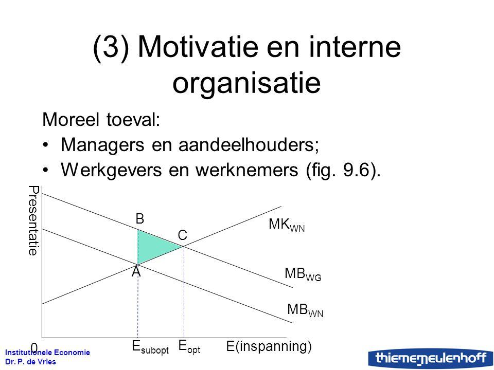 Institutionele Economie Dr. P. de Vries (3) Motivatie en interne organisatie Moreel toeval: Managers en aandeelhouders; Werkgevers en werknemers (fig.