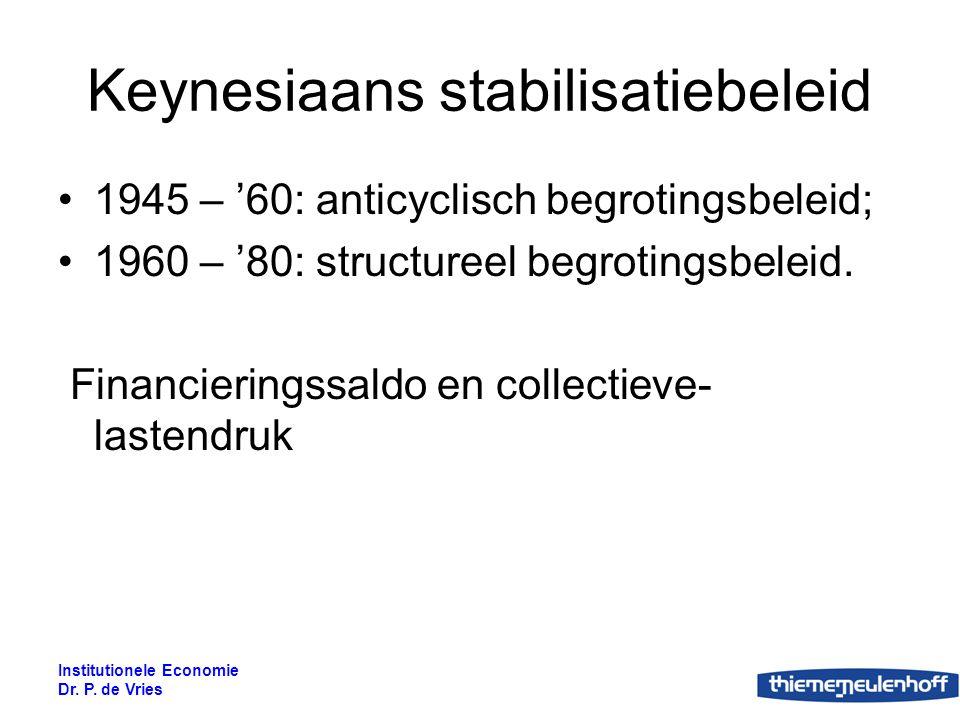 Institutionele Economie Dr.P.