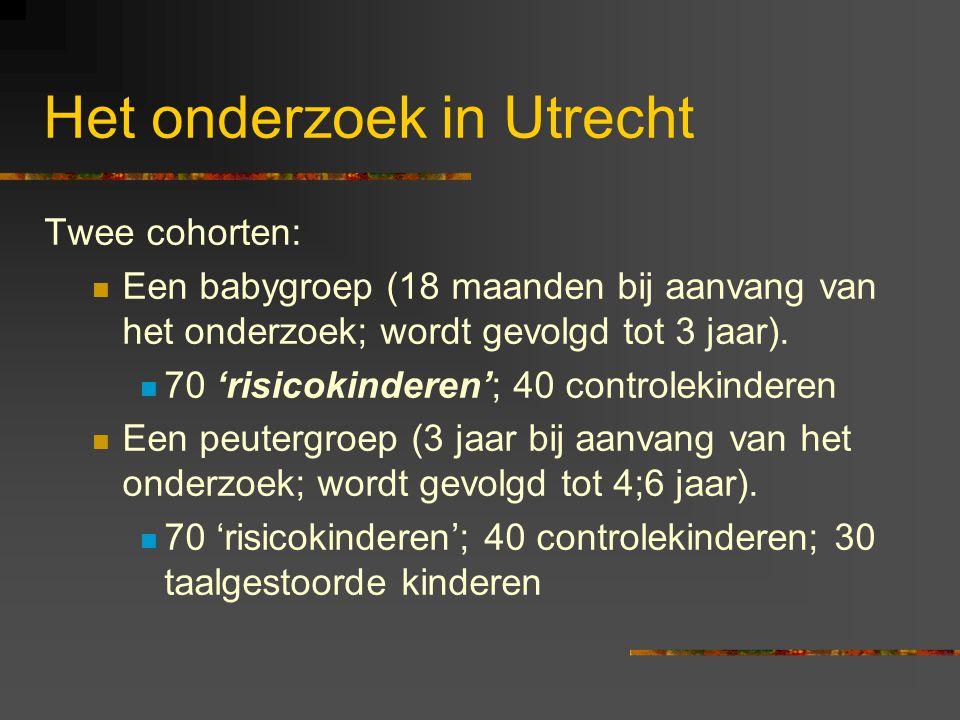 Het onderzoek in Utrecht; het onderzoeksteam Elise de Bree (productie fonologie) Ellen Gerrits, Petra van Alphen (klankperceptie) Jan de Jong (product