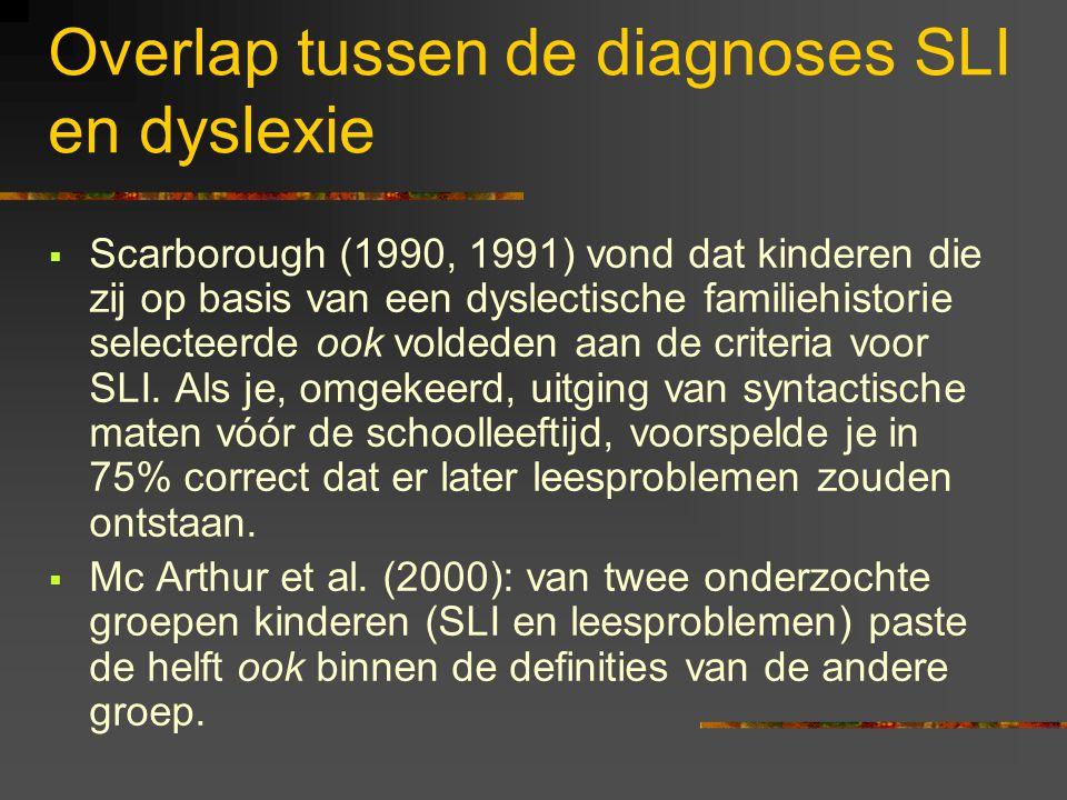 Overlap tussen de diagnoses SLI en dyslexie  Scarborough (1990, 1991) vond dat kinderen die zij op basis van een dyslectische familiehistorie selecteerde ook voldeden aan de criteria voor SLI.