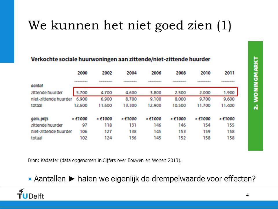 4 We kunnen het niet goed zien (1) Bron: Kadaster (data opgenomen in Cijfers over Bouwen en Wonen 2013).