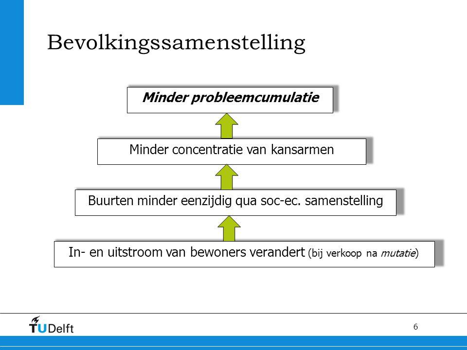 6 Bevolkingssamenstelling Minder probleemcumulatie Minder concentratie van kansarmen Buurten minder eenzijdig qua soc-ec.