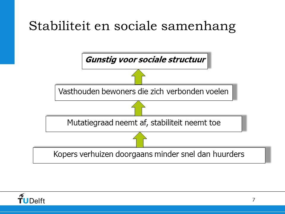 7 Stabiliteit en sociale samenhang Gunstig voor sociale structuur Vasthouden bewoners die zich verbonden voelen Mutatiegraad neemt af, stabiliteit neemt toe Kopers verhuizen doorgaans minder snel dan huurders