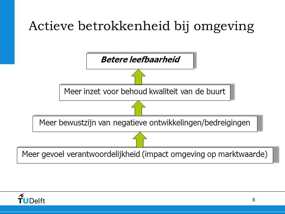 8 Actieve betrokkenheid bij omgeving Betere leefbaarheid Meer inzet voor behoud kwaliteit van de buurt Meer bewustzijn van negatieve ontwikkelingen/bedreigingen Meer gevoel verantwoordelijkheid (impact omgeving op marktwaarde)