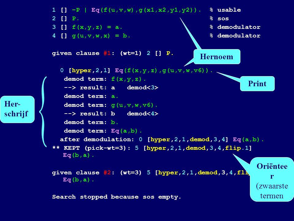 1 [] –P | Eq(f(u,v,w),g(x1,x2,y1,y2)). % usable 2 [] P.