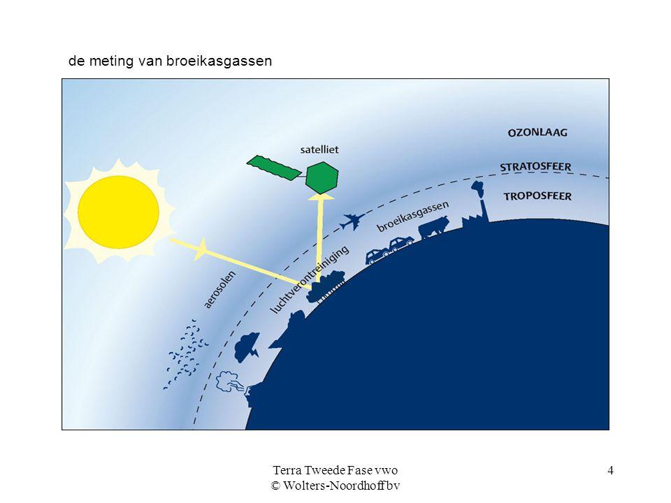 Terra Tweede Fase vwo © Wolters-Noordhoff bv 4 de meting van broeikasgassen