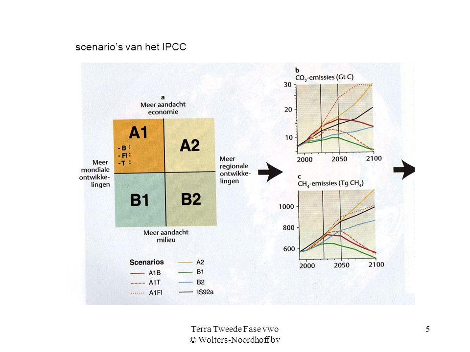 Terra Tweede Fase vwo © Wolters-Noordhoff bv 5 scenario's van het IPCC