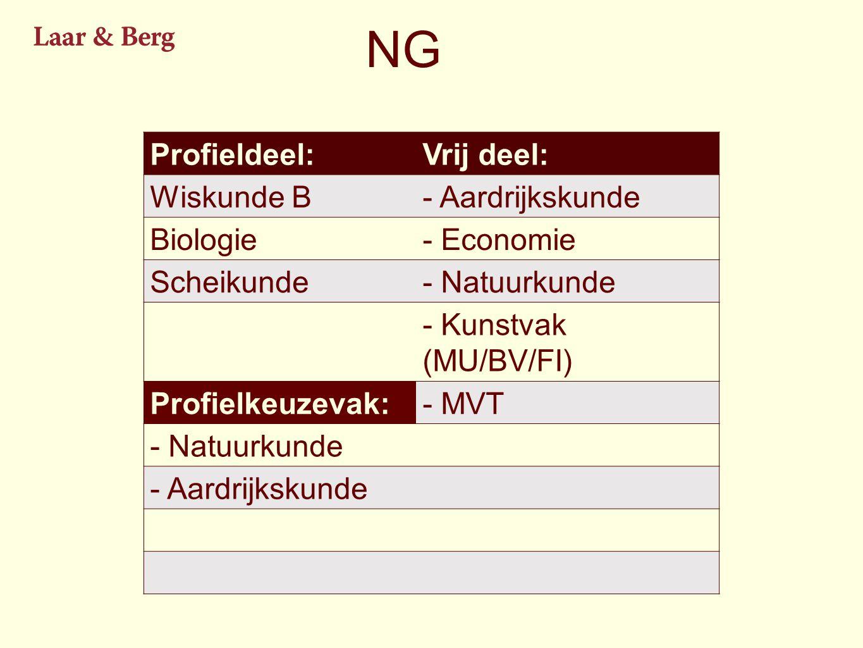 NG Profieldeel:Vrij deel: Wiskunde B- Aardrijkskunde Biologie- Economie Scheikunde- Natuurkunde - Kunstvak (MU/BV/FI) Profielkeuzevak:- MVT - Natuurkunde - Aardrijkskunde