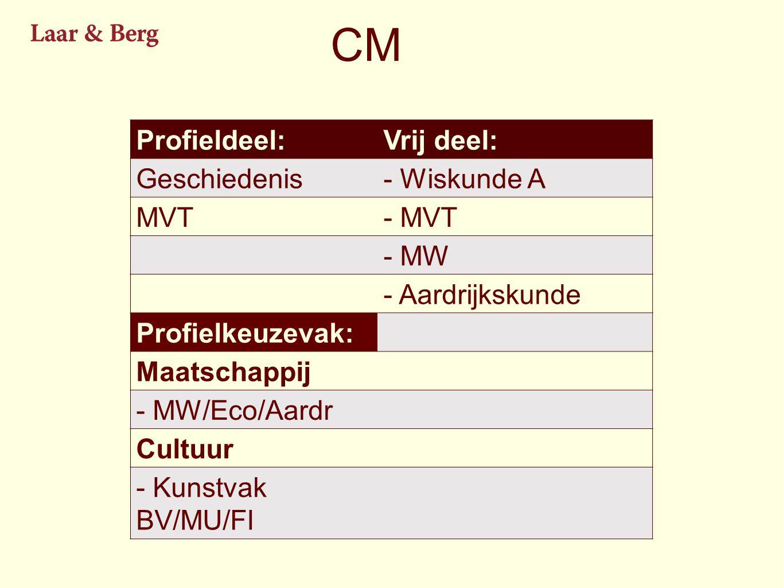 CM Profieldeel:Vrij deel: Geschiedenis- Wiskunde A MVT- MVT - MW - Aardrijkskunde Profielkeuzevak: Maatschappij - MW/Eco/Aardr Cultuur - Kunstvak BV/MU/FI