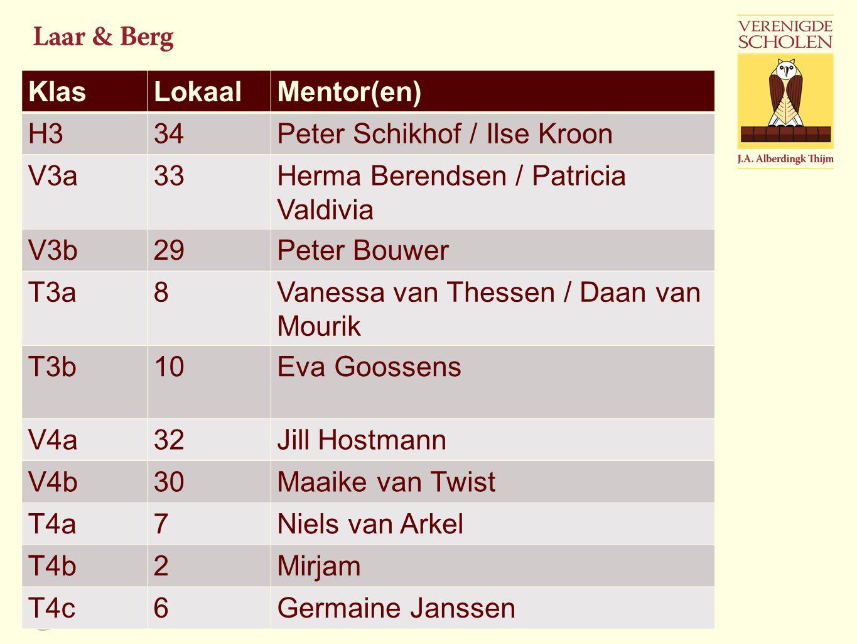 KlasLokaalMentor(en) H334Peter Schikhof / Ilse Kroon V3a33Herma Berendsen / Patricia Valdivia V3b29Peter Bouwer T3a8Vanessa van Thessen / Daan van Mou