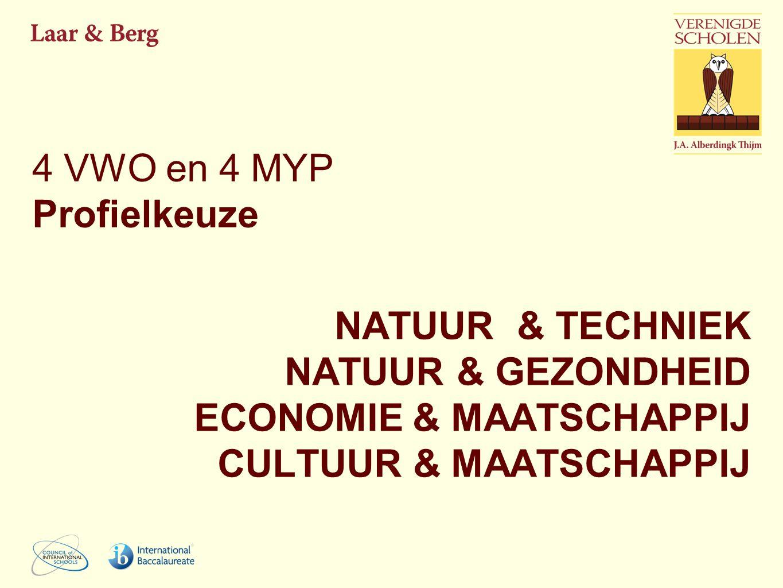 4 VWO en 4 MYP Profielkeuze NATUUR & TECHNIEK NATUUR & GEZONDHEID ECONOMIE & MAATSCHAPPIJ CULTUUR & MAATSCHAPPIJ