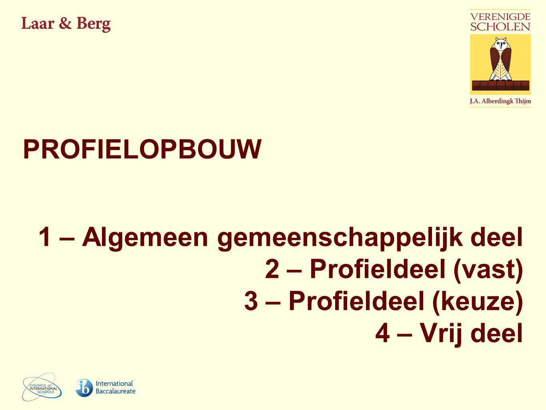 PROFIELOPBOUW 1 – Algemeen gemeenschappelijk deel 2 – Profieldeel (vast) 3 – Profieldeel (keuze) 4 – Vrij deel