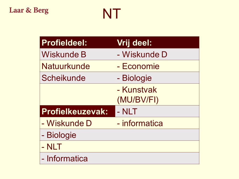 NT Profieldeel:Vrij deel: Wiskunde B- Wiskunde D Natuurkunde- Economie Scheikunde- Biologie - Kunstvak (MU/BV/FI) Profielkeuzevak:- NLT - Wiskunde D-