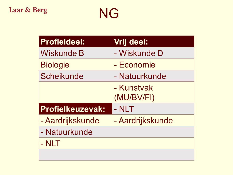 NG Profieldeel:Vrij deel: Wiskunde B- Wiskunde D Biologie- Economie Scheikunde- Natuurkunde - Kunstvak (MU/BV/FI) Profielkeuzevak:- NLT - Aardrijkskun