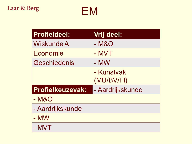 EM Profieldeel:Vrij deel: Wiskunde A- M&O Economie- MVT Geschiedenis- MW - Kunstvak (MU/BV/FI) Profielkeuzevak:- Aardrijkskunde - M&O - Aardrijkskunde - MW - MVT