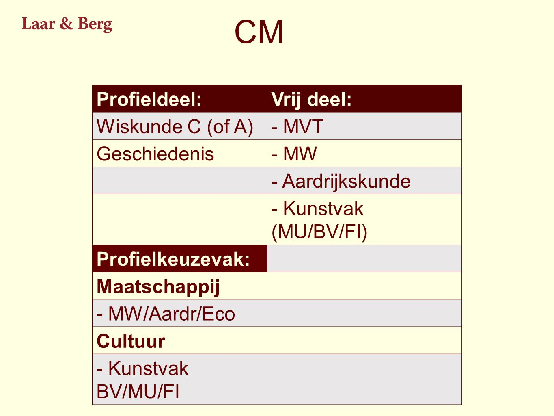 CM Profieldeel:Vrij deel: Wiskunde C (of A)- MVT Geschiedenis- MW - Aardrijkskunde - Kunstvak (MU/BV/FI) Profielkeuzevak: Maatschappij - MW/Aardr/Eco Cultuur - Kunstvak BV/MU/FI