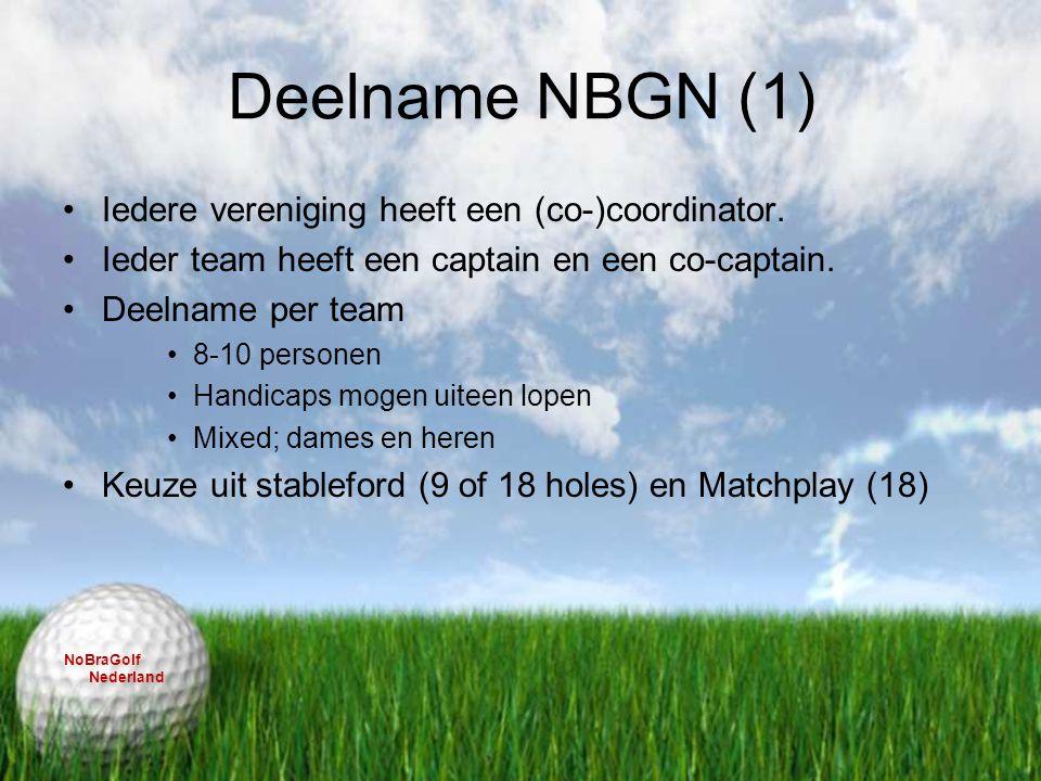 Iedere vereniging heeft een (co-)coordinator. Ieder team heeft een captain en een co-captain. Deelname per team 8-10 personen Handicaps mogen uiteen l