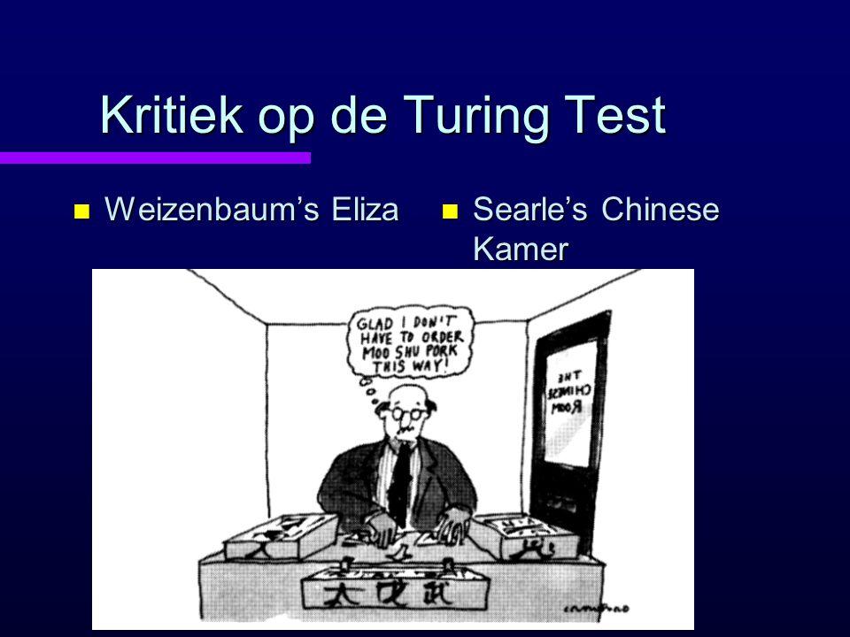 Kritiek op de Turing Test n Weizenbaum's Eliza n Searle's Chinese Kamer