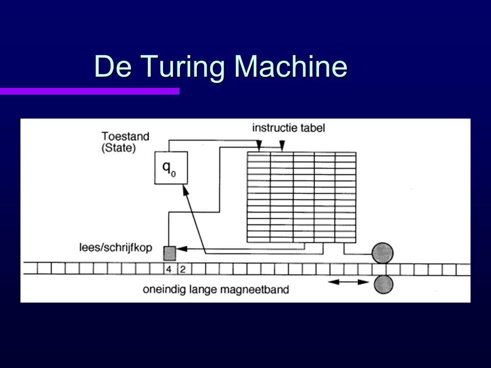 De Turing Machine