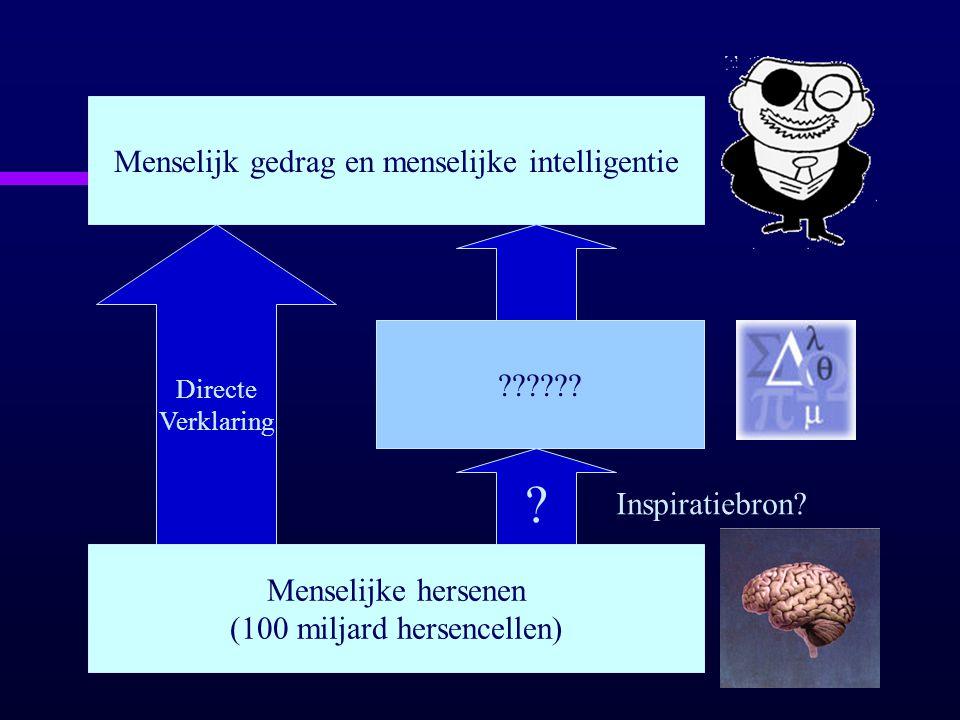 Menselijk gedrag en menselijke intelligentie Menselijke hersenen (100 miljard hersencellen) Directe Verklaring Turing Machine ?????.